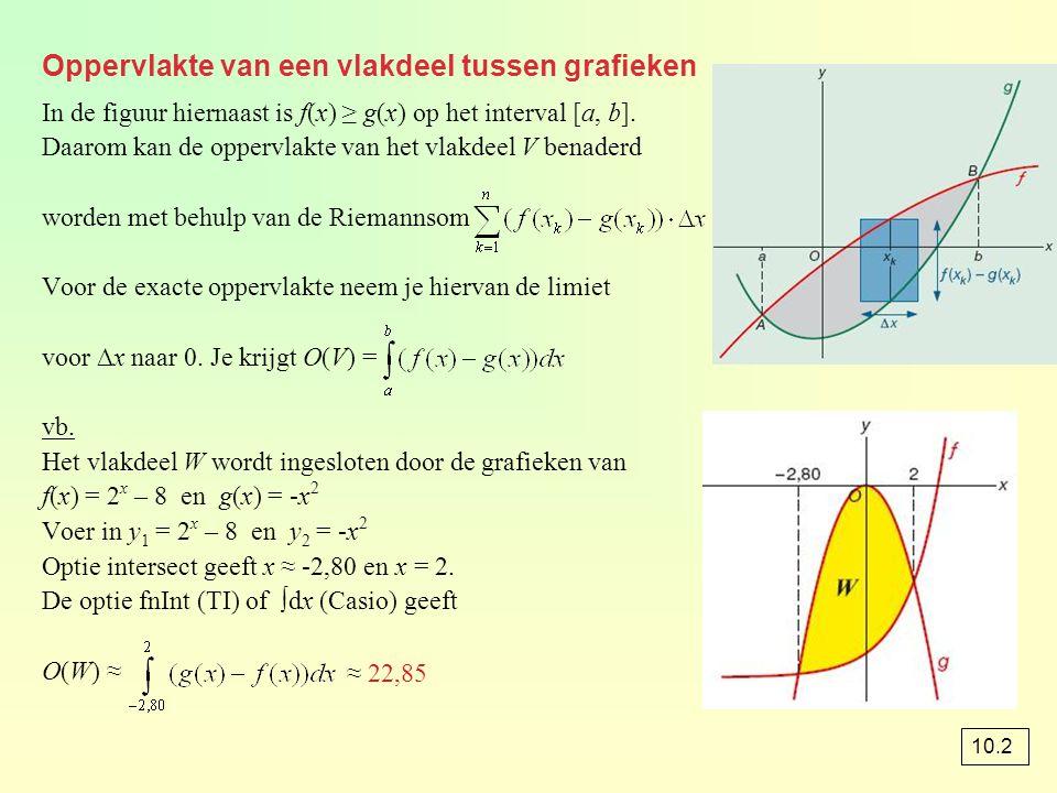 opgave 14 f(x) = sin(x) met D f = [0, π] Voer in y 1 = sin(x) en y 2 = ¼ x.