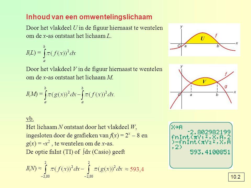 opgave 64 f(x) = geeft f'(x) = x De optie fnInt (TI) of ∫dx (Casio) geeft ≈ 13,904.