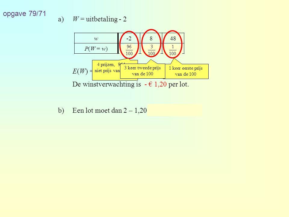 opgave 79/71 a)W = uitbetaling - 2 E(W) = -2 · 0,96 + 8 · 0,03 + 48 · 0,01 = -1,20 De winstverwachting is - € 1,20 per lot. b)Een lot moet dan 2 – 1,2