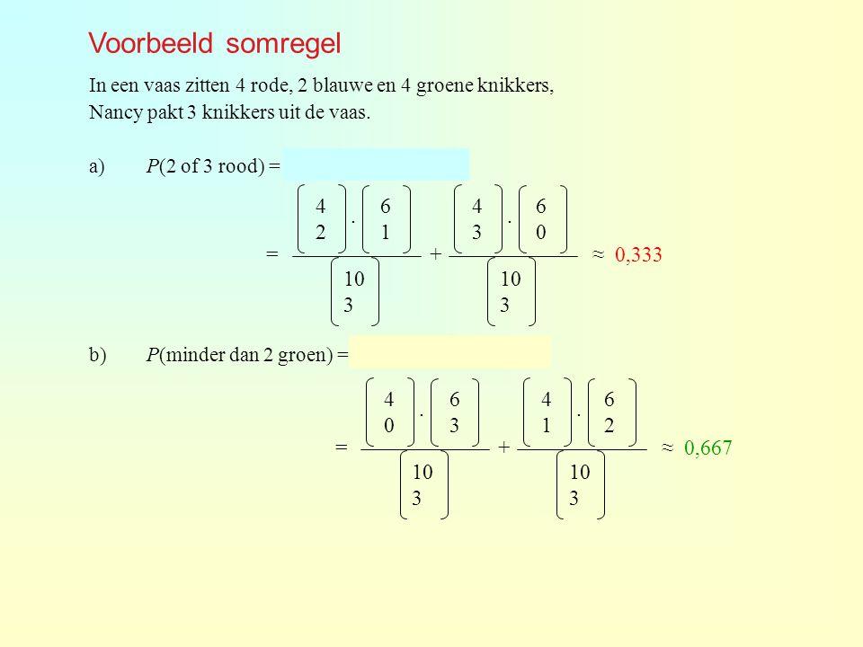 De complementregel P(gebeurtenis + P(complement-gebeurtenis) = 1 P(gebeurtenis) = 1 – P(complement-gebeurtenis) P(minder dan 8 witte) = P(0 w)+P(1 w)+P(2 w)+ P(3 w)+P(4 w)+P(5 w)+ P(6 w)+P(7 w) = 1 – P(8 witte)