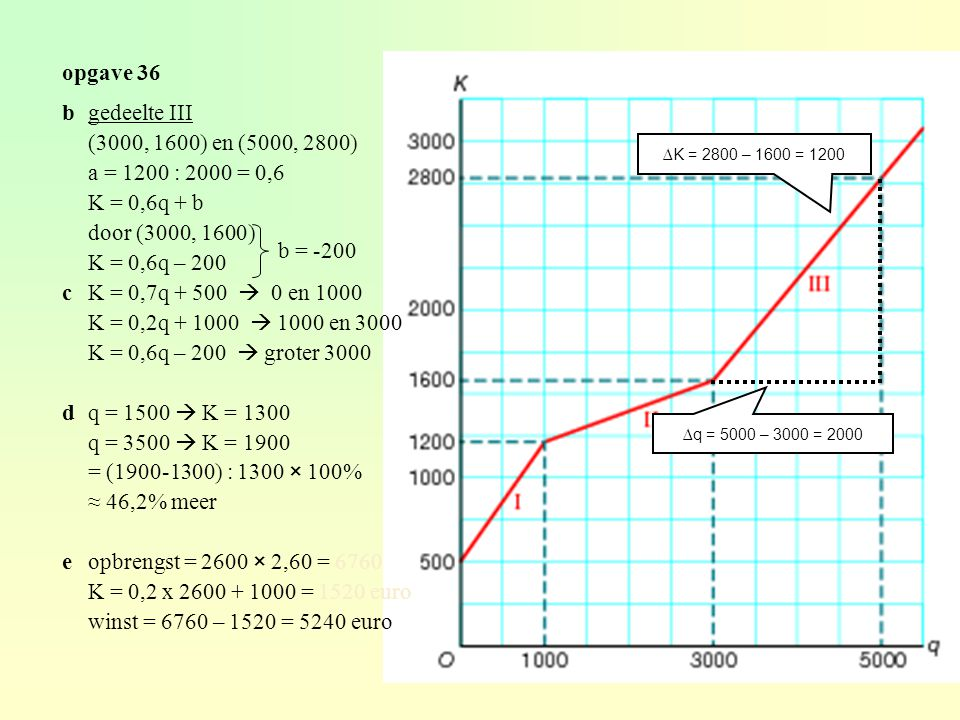 Grafisch-numeriek oplossen 20 0 10 · · 24 · · 7 Los de vergelijking 4a + 5 = 5a – 2 grafisch-numeriek op.