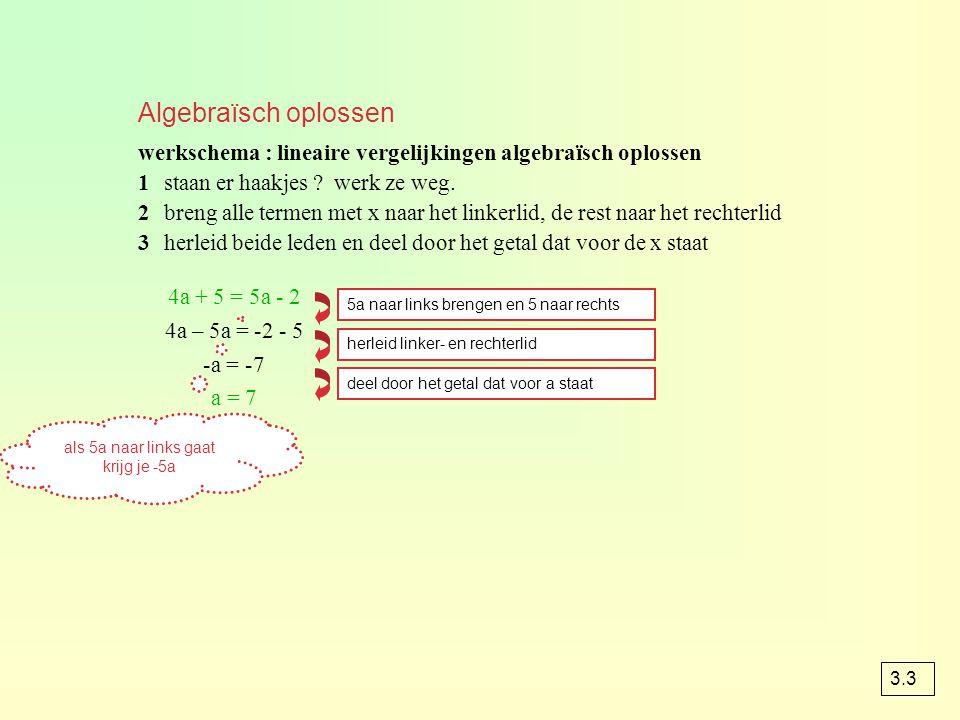Ongelijkheden oplossen Los de vergelijking 4a + 5 < 5a – 2 grafisch-numeriek op.