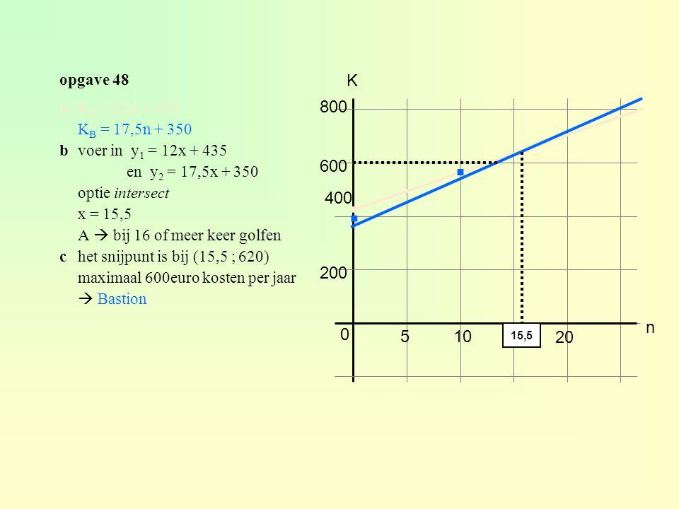 Interpoleren en extrapoleren interpoleren : schatten van een tussenliggende waarde extrapoleren : schatten van een waarde die buiten de gegevens ligt grafisch interpoleren of extrapoleren : schatting aan de hand van een grafiek 400 0 200 510 n K 600 1520 800 12,5 480 25 700 grafisch interpoleren grafisch extrapoleren · · 3.4