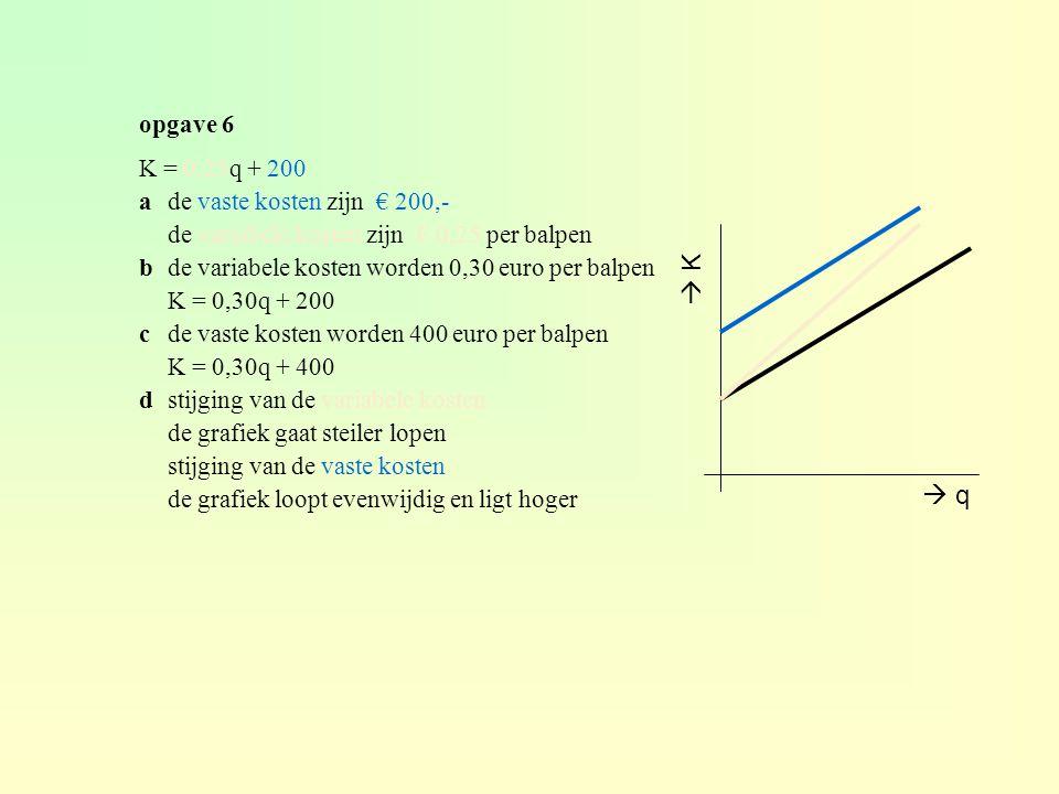 opgave 12 de lijn n gaat door het punt C(18, 30) en rc n = -0,5 arc n = -0,5 dus y = -0,5x + b door (18, 30) m : y = -0,5x + 39 bx D = 50 y D = -0,5 × 50 + 39 y D = -25 + 39 = 14 cx E = 30 y E = -0,5 × 30 + 39 y E = -15 + 39 = 24 30 = -0,5 x 18 + b 30 = -9 + b 30 + 9 = b b = 39  x 0 10203040 50 10 20 30 40  y ∙ ∙ ∙ 14 24