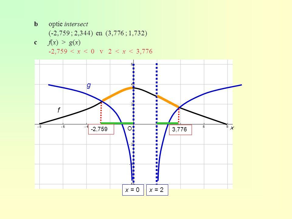 boptie intersect (-2,759 ; 2,344) en (3,776 ; 1,732) cf(x) > g(x) -2,759 < x < 0 v 2 < x < 3,776 x O x = 0x = 2 f g -2,759 3,776