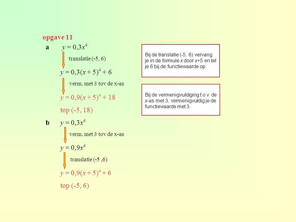 voorbeeld ay = 3 log(x) 4 naar rechts y = 3 log(x – 4) 2 omhoog y = 3 log(x – 4) + 2 b D f = 210 -2 3 log(x) 931   x O y 5 1 234 1 2 3 4 -2 x = 4 4 naar rechts 2 omhoog
