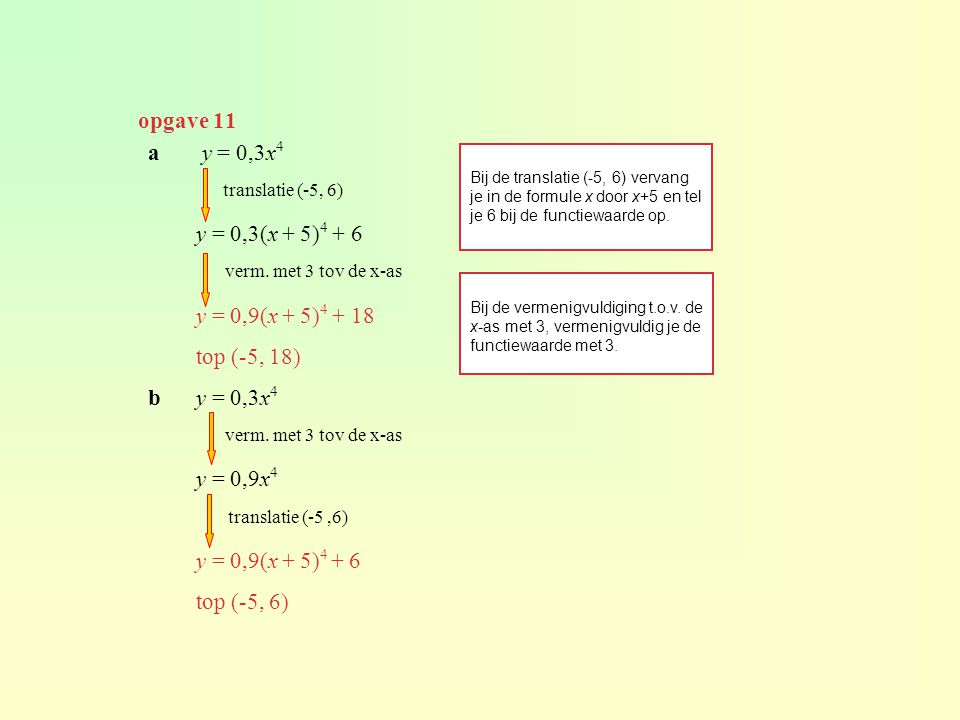 opgave 11 a y = 0,3x 4 y = 0,3(x + 5) 4 + 6 y = 0,9(x + 5) 4 + 18 top (-5, 18) by = 0,3x 4 y = 0,9x 4 y = 0,9(x + 5) 4 + 6 top (-5, 6) translatie (-5,