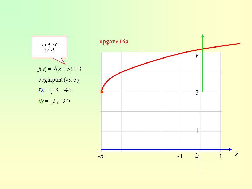opgave 44 0234 1 1 2 3 4 x -2 ∙ ∙ ∙ ∙ 2,52,21,8 1 3 log(4x - 1) 432 1x averticale asymptoot : 4x – 1 = 0 x = ¼ voer in y 1 = log(4x-1)/log(3) bf(x) ≤ 2 3 log(4x – 1) = 2 4x – 1 = 3 2 4x = 10 x = 2½ ¼ < x ≤ 2½ x = ¼ y = 2 2½2½ ∙