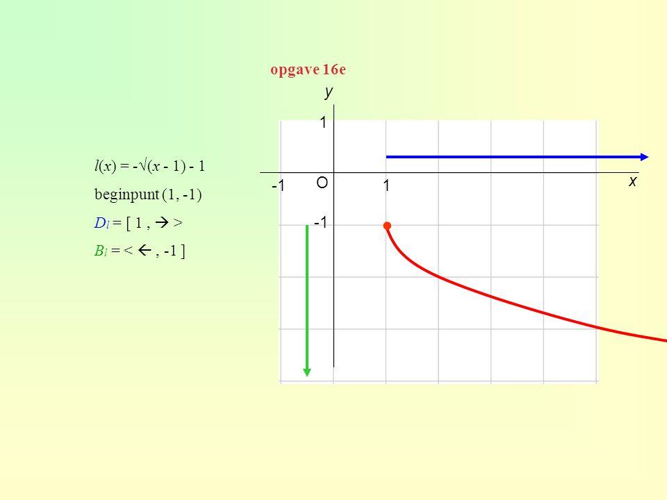 opgave 47 af(x) = 6 + ½ log(x 2 + 5) x 2 + 5 = 0 heeft geen oplossingen dus f heeft geen verticale asymptoot g(x) = 3 log(x 2 – 2x) x 2 – 2x = 0 x(x – 2) = 0 x = 0 v x = 2 voer in y 1 = 6 + log(x 2 + 5)/log(½) en y 2 = log(x 2 – 2x)/log(3) y x O x = 0x = 2 f g