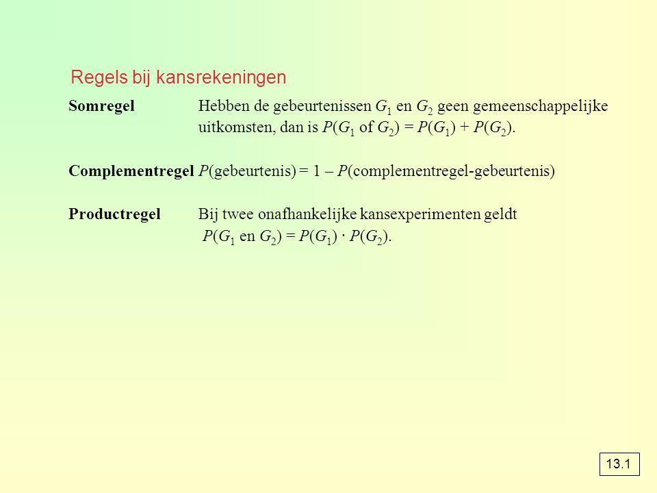 Regels bij kansrekeningen SomregelHebben de gebeurtenissen G 1 en G 2 geen gemeenschappelijke uitkomsten, dan is P(G 1 of G 2 ) = P(G 1 ) + P(G 2 ). C