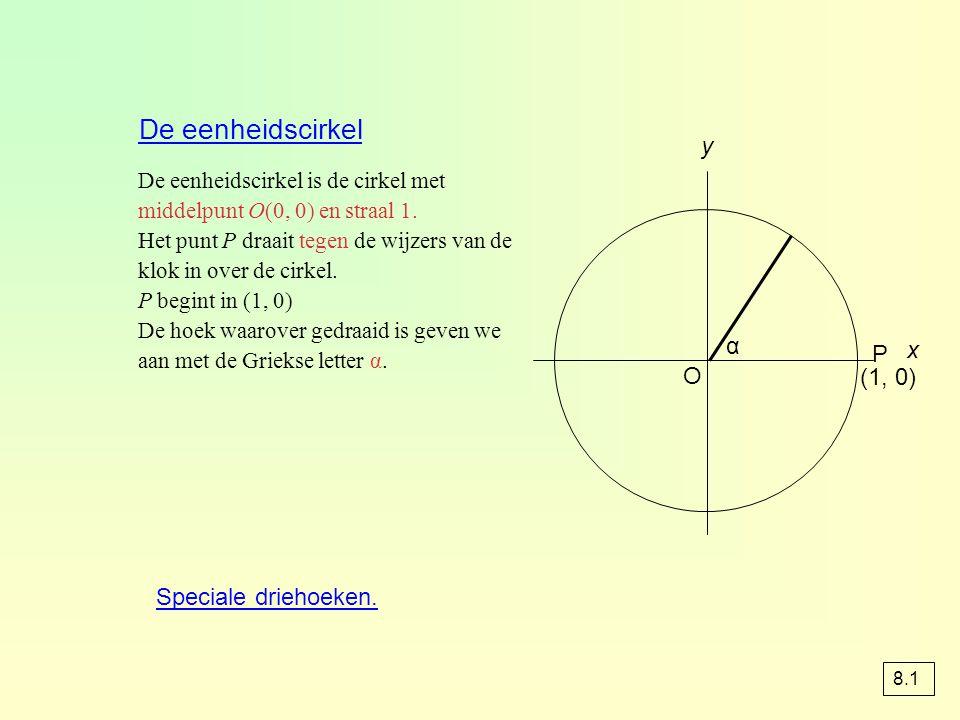 De eenheidscirkel is de cirkel met middelpunt O(0, 0) en straal 1. Het punt P draait tegen de wijzers van de klok in over de cirkel. P begint in (1, 0
