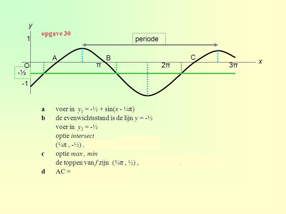 O π 2π2π3π3π x y 1 avoer in y 1 = -½ + sin(x - ¼π) bde evenwichtsstand is de lijn y = -½ voer in y 2 = -½ optie intersect (¼π, -½), (1¼π, -½) en (2¼π, -½) coptie max, min de toppen van f zijn (¾π, ½), (1¾π, -1½) en (2¾π, ½) dAC = periode  AC = 2π -½-½ ∙ A ∙ B ∙ C periode opgave 30