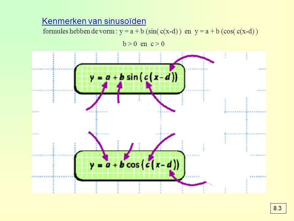 formules hebben de vorm : y = a + b (sin( c(x-d) ) en y = a + b (cos( c(x-d) ) b > 0 en c > 0 Kenmerken van sinusoïden 8.3
