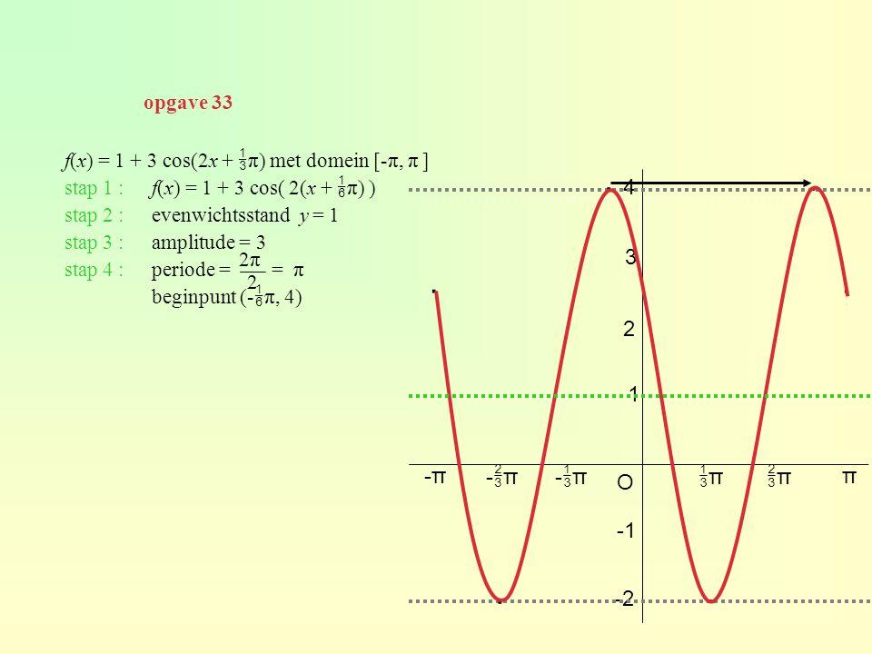 f(x) = 1 + 3 cos(2x +  π) met domein [-π, π ] stap 1 :f(x) = 1 + 3 cos( 2(x +  π) ) stap 2 :evenwichtsstand y = 1 stap 3 :amplitude = 3 stap 4 :periode = = π beginpunt (-  π, 4) 2π2π 2 -π-π -π-π-π-π ππ π π O 1 2 3 4 -2 π ∙ ∙ ∙ ∙ ∙∙ opgave 33