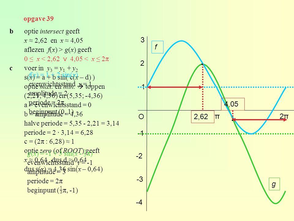 boptie intersect geeft x ≈ 2,62 en x ≈ 4,05 aflezen f(x) > g(x) geeft 0 ≤ x < 2,62 ⋁ 4,05 < x ≤ 2π cvoer in y 3 = y 1 + y 2 s(x) = a + b sin( c(x – d) ) optie max.
