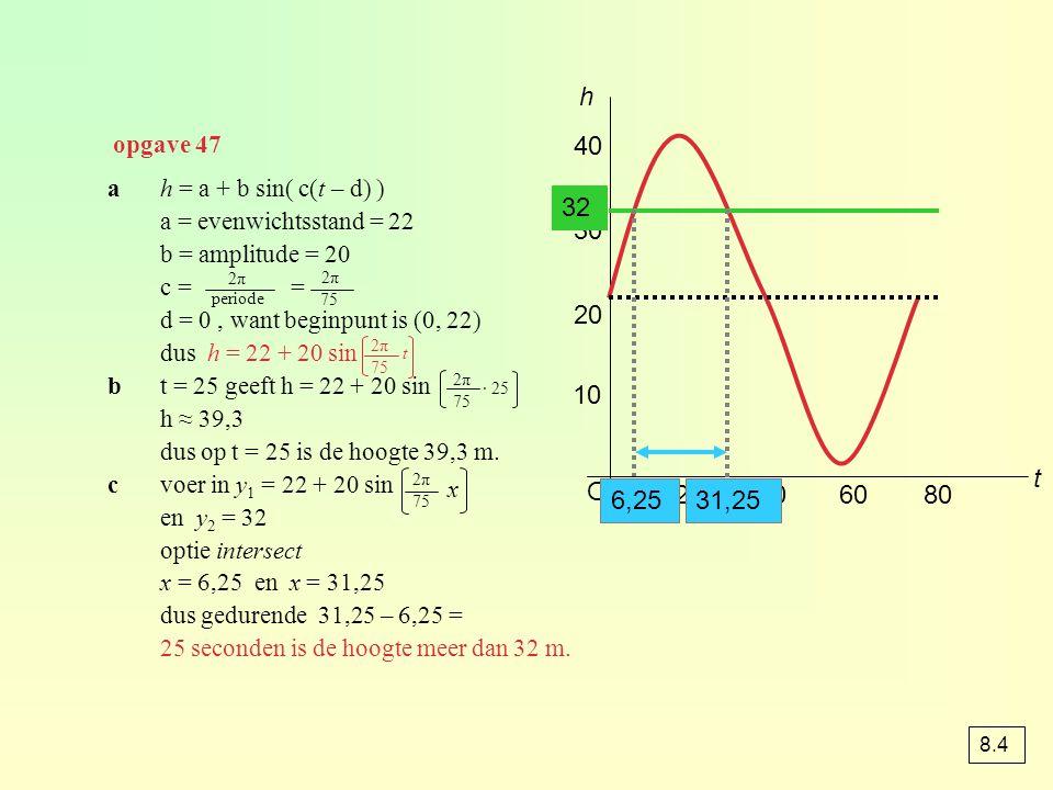 ah = a + b sin( c(t – d) ) a = evenwichtsstand = 22 b = amplitude = 20 c = = d = 0, want beginpunt is (0, 22) dus h = 22 + 20 sin bt = 25 geeft h = 22