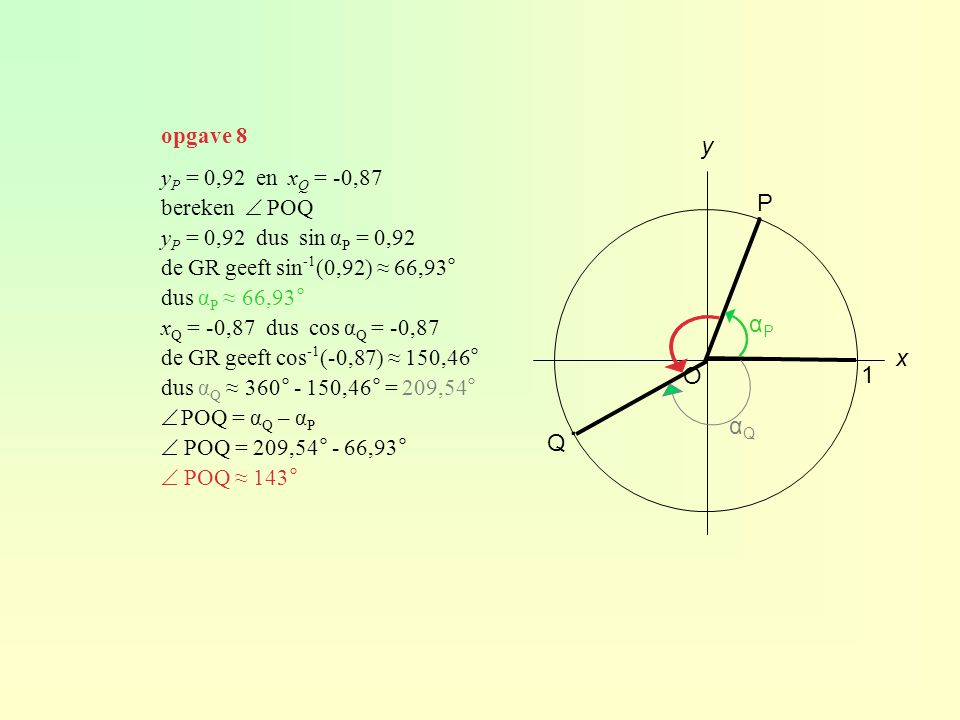 y P = 0,92 en x Q = -0,87 bereken  POQ y P = 0,92 dus sin α P = 0,92 de GR geeft sin -1 (0,92) ≈ 66,93° dus α P ≈ 66,93° x Q = -0,87 dus cos α Q = -0