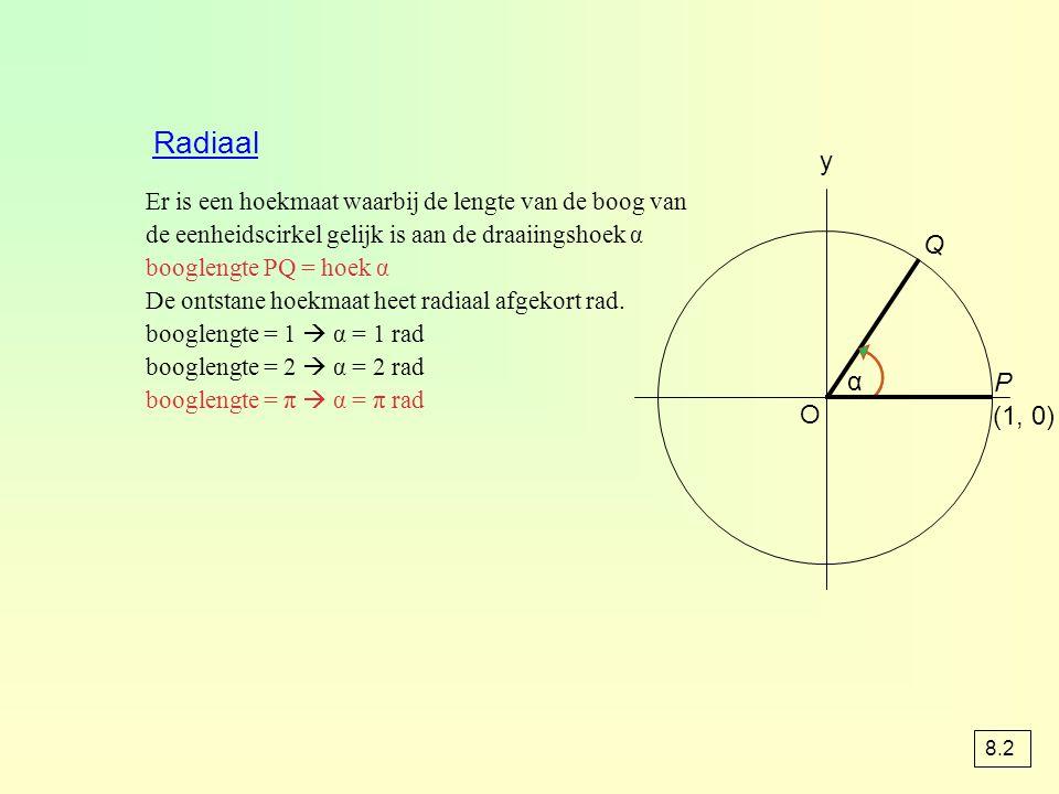 Er is een hoekmaat waarbij de lengte van de boog van de eenheidscirkel gelijk is aan de draaiingshoek α booglengte PQ = hoek α De ontstane hoekmaat he
