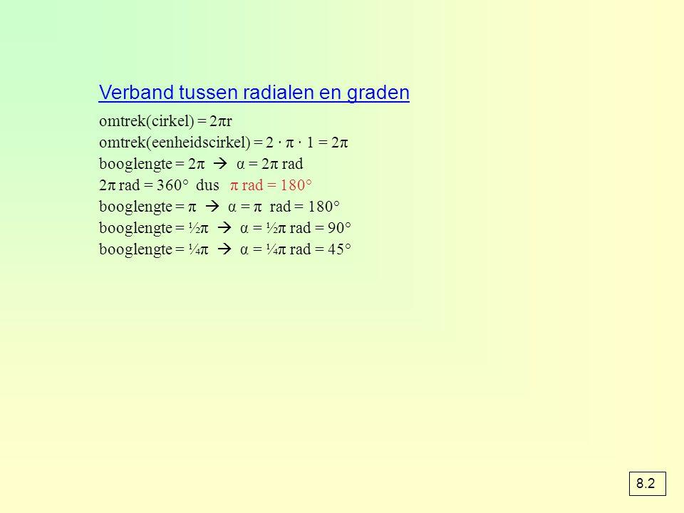 omtrek(cirkel) = 2πr omtrek(eenheidscirkel) = 2 · π · 1 = 2π booglengte = 2π  α = 2π rad 2π rad = 360° dus π rad = 180° booglengte = π  α = π rad = 180° booglengte = ½π  α = ½π rad = 90° booglengte = ¼π  α = ¼π rad = 45° Verband tussen radialen en graden 8.2