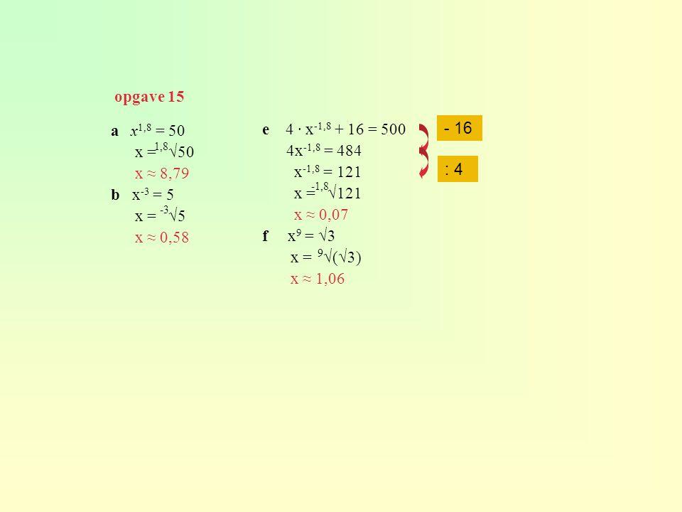 a x 1,8 = 50 x = √50 x ≈ 8,79 b x -3 = 5 x = √5 x ≈ 0,58 e 4 · x -1,8 + 16 = 500 4x -1,8 = 484 x -1,8 = 121 x = √121 x ≈ 0,07 f x 9 = √3 x = √(√3) x ≈ 1,06 1,8 -3 -1,8 9 - 16 : 4 opgave 15