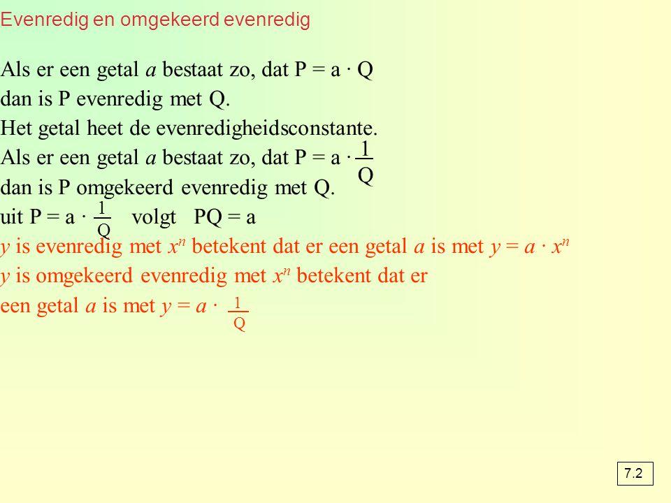 Als er een getal a bestaat zo, dat P = a · Q dan is P evenredig met Q. Het getal heet de evenredigheidsconstante. Als er een getal a bestaat zo, dat P