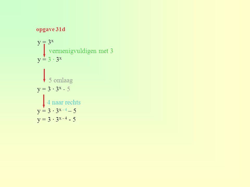 f: y = 2 x 2 omlaag y = 2 x – 2 de asymptoot van f is y = -2 g: y = (½) x 1 naar rechts 2 omhoog y = (½) x-1 + 2 de asymptoot van g is y = 2 a O x 123-2-3 y 1 2 3 4 -2 -3 f y = -2 g y = 2 bB f = 〈 -2,  〉 B g = 〈 2,  〉 cf(x) ≥ g(x) optie intersect x ≈ 2,15 x ≥ 2,15 dB f = 〈 -2,  〉 f(x) = p heeft geen oplossingen voor p ≤ -2 2,15 opgave 36