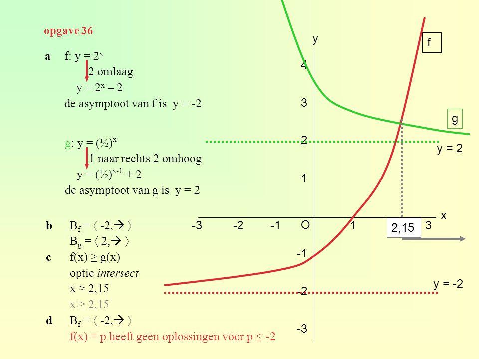 O x 12-2-3 y 1 2 3 4 -2 ateken f en g bf(x) = g(x) (√2) x+4 = (¼) x (2 ½ ) x+4 = (2 -2 ) x 2 ½x+2 = 2 -2x ½x + 2 = -2x 2½x = -2 x = -0,8 f(x) ≥ g(x)  x ≥ -0,8 cg(x) = √2 (¼) x = √2 (2 -2 ) x = 2 ½ -2x = ½ x = -¼ g(x) ≥ √2  x ≤ -¼ f g -0,8 y = √2 -0,25 wanneer ligt f boven g .