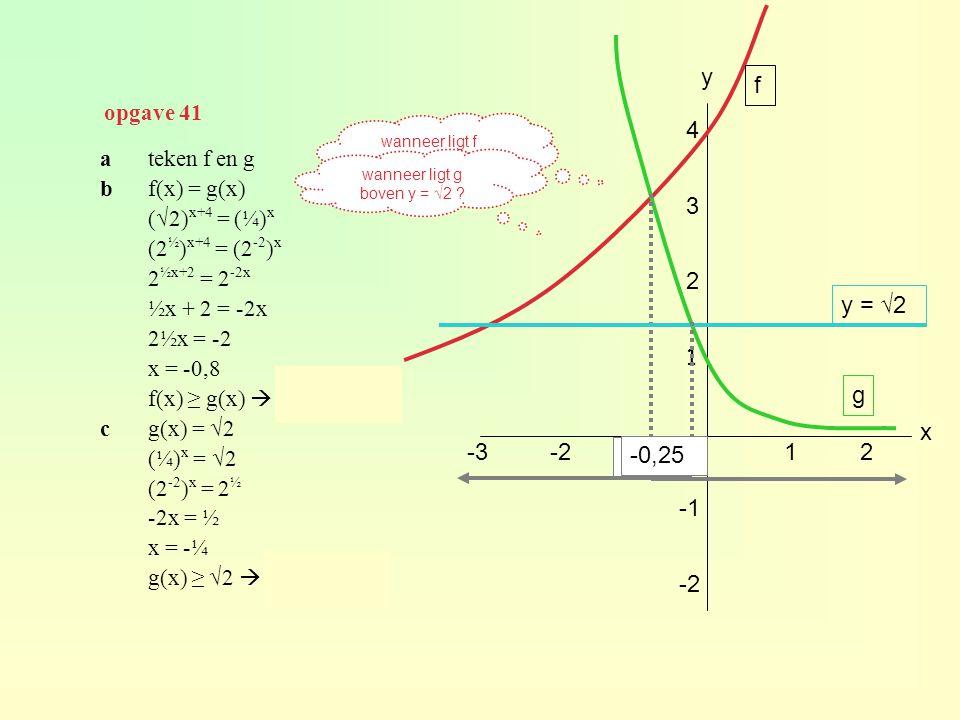 O x 12-2-3 y 1 2 3 4 -2 ateken f en g bf(x) = g(x) (√2) x+4 = (¼) x (2 ½ ) x+4 = (2 -2 ) x 2 ½x+2 = 2 -2x ½x + 2 = -2x 2½x = -2 x = -0,8 f(x) ≥ g(x) 