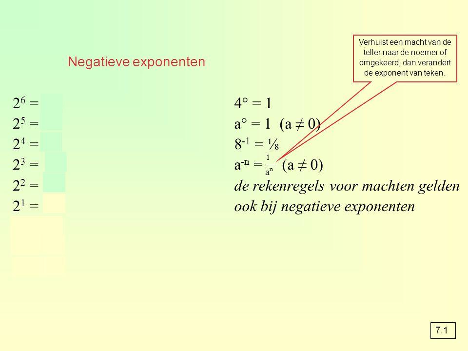 4° = 1 a° = 1 (a ≠ 0) 8 -1 = ⅛ a -n = (a ≠ 0) de rekenregels voor machten gelden ook bij negatieve exponenten Verhuist een macht van de teller naar de