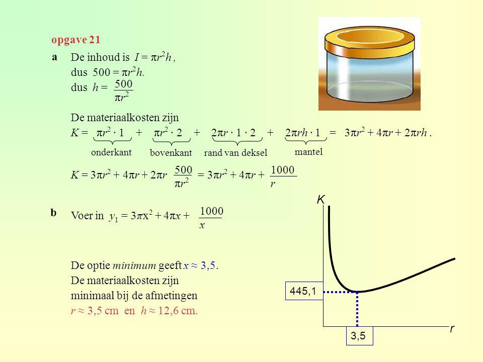 opgave 21 De inhoud is I = πr 2 h, dus 500 = πr 2 h. dus h = De materiaalkosten zijn K = πr 2 · 1 + πr 2 · 2 + 2πr · 1 · 2 + 2πrh · 1 = 3πr 2 + 4πr +