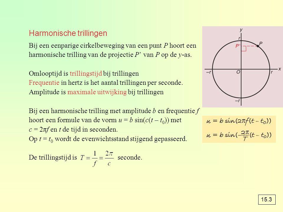 Harmonische trillingen Bij een eenparige cirkelbeweging van een punt P hoort een harmonische trilling van de projectie P' van P op de y-as. Omlooptijd