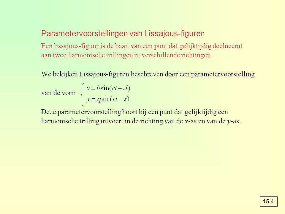 Parametervoorstellingen van Lissajous-figuren Een lissajous-figuur is de baan van een punt dat gelijktijdig deelneemt aan twee harmonische trillingen