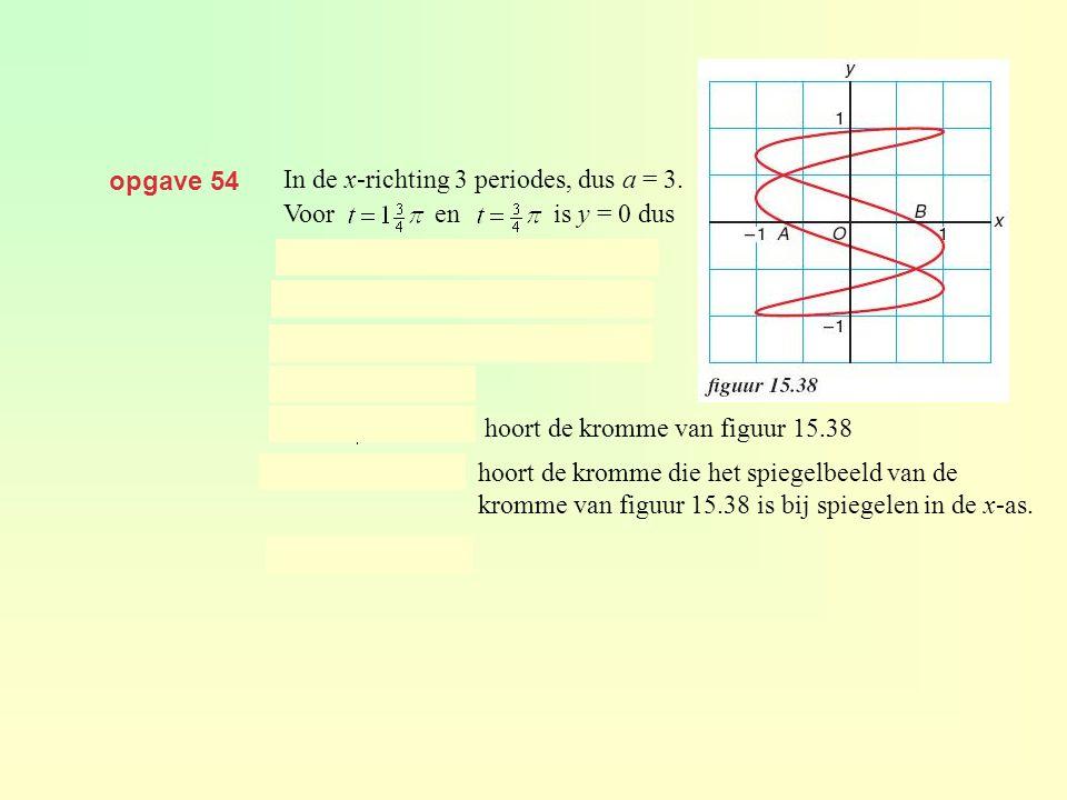 opgave 54 In de x-richting 3 periodes, dus a = 3. Voor en is y = 0 dus hoort de kromme van figuur 15.38 hoort de kromme die het spiegelbeeld van de kr
