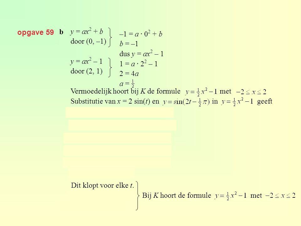 opgave 59 b y = ax 2 + b door (0, –1) y = ax 2 – 1 door (2, 1) Vermoedelijk hoort bij K de formule met Substitutie van x = 2 sin(t) en in geeft Dit kl