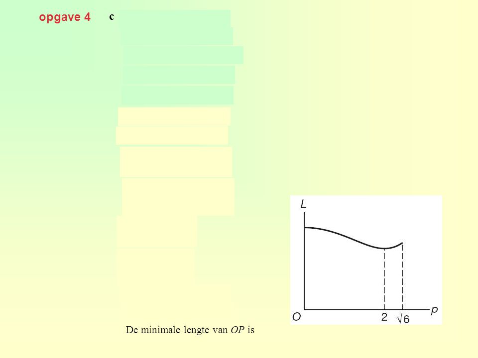 opgave 9 a b De maximale waarde van L is kwadrateren geeft geeft voldoet 15.1
