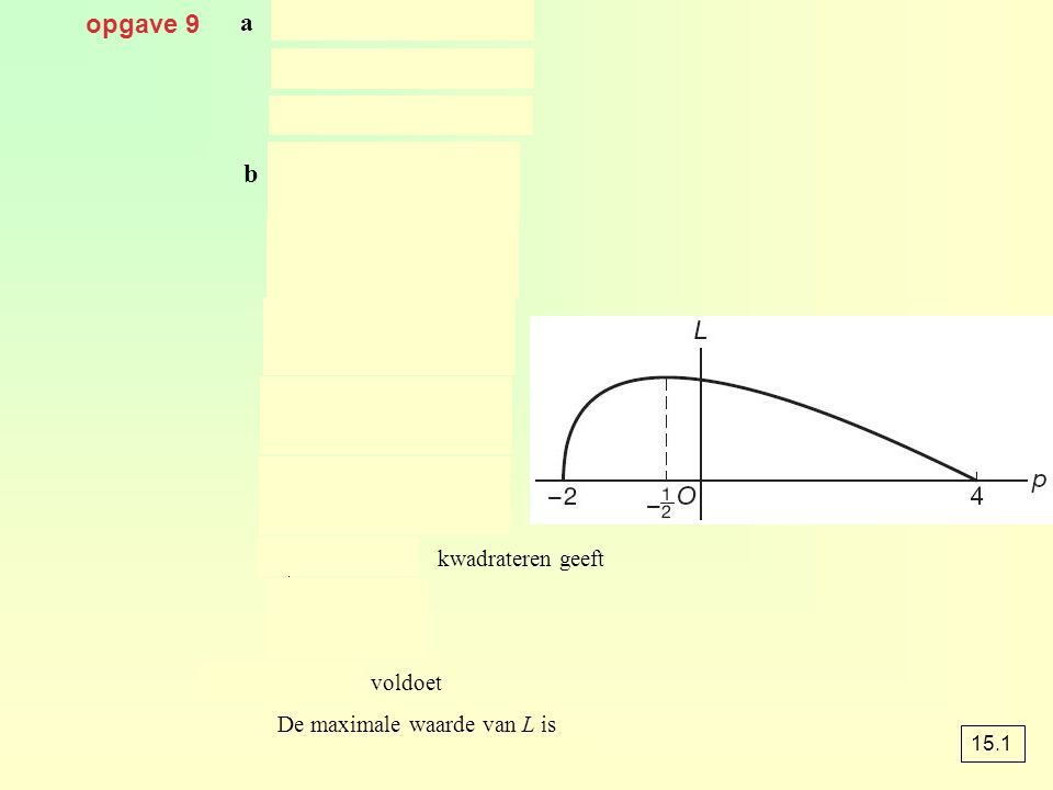 opgave 50 a In de x-richting 2 periodes, dus a = 2.