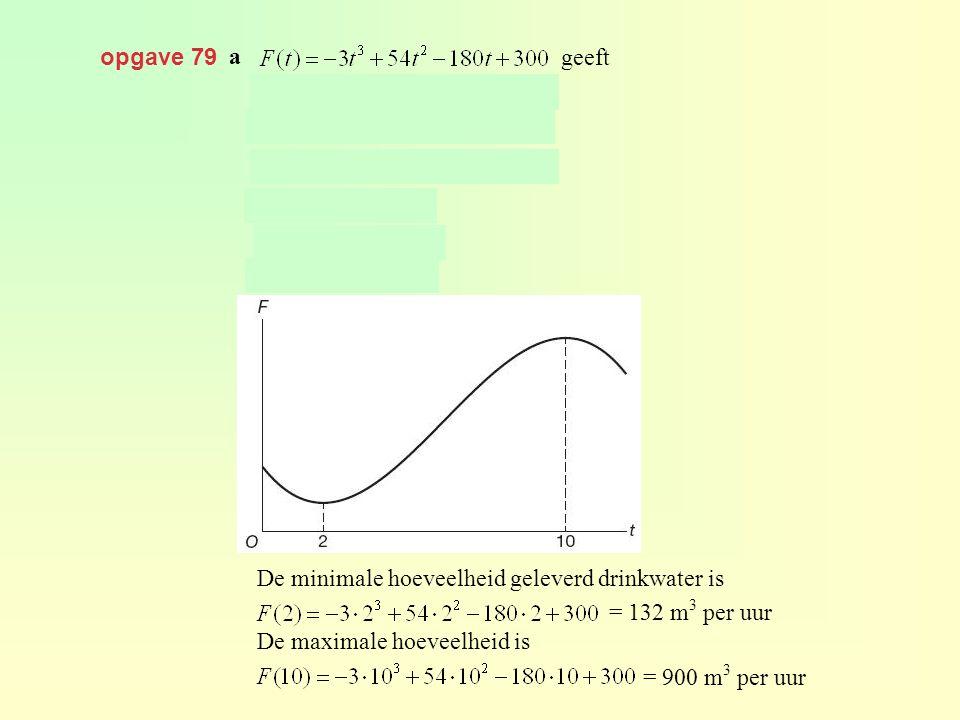 opgave 79 a De minimale hoeveelheid geleverd drinkwater is De maximale hoeveelheid is geeft = 132 m 3 per uur = 900 m 3 per uur