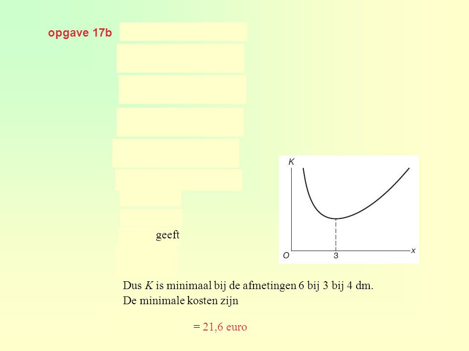 opgave 17b geeft Dus K is minimaal bij de afmetingen 6 bij 3 bij 4 dm. De minimale kosten zijn = 21,6 euro geeft