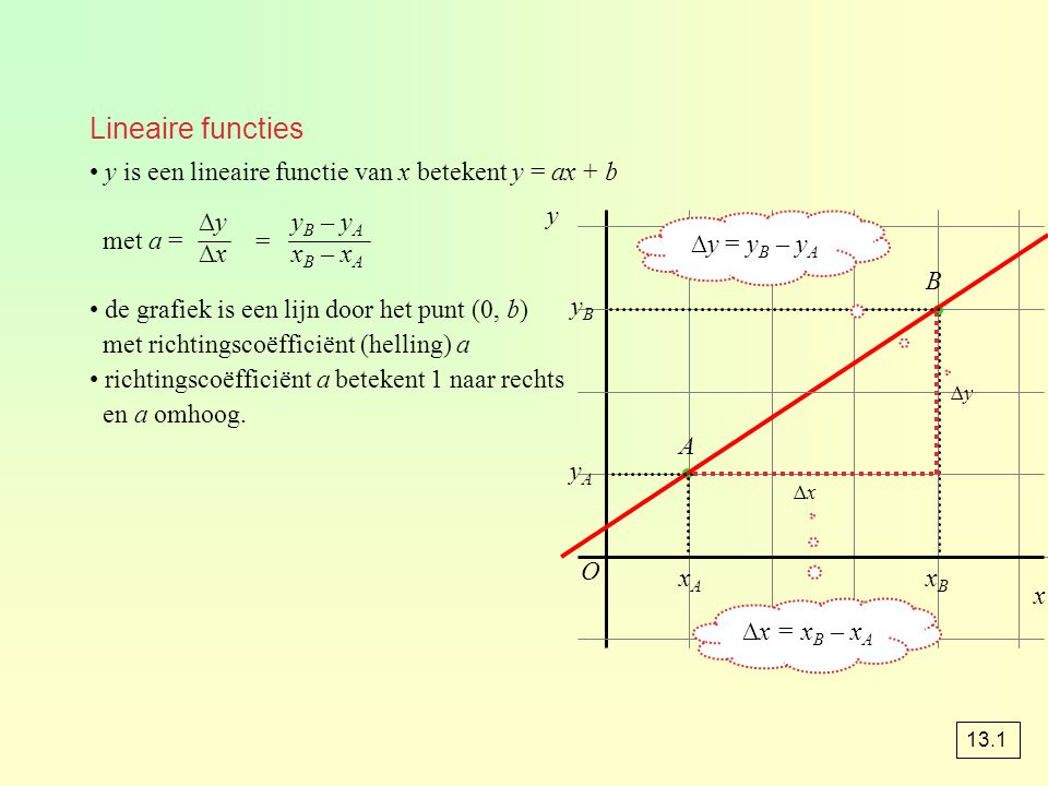 Lineaire functies y is een lineaire functie van x betekent y = ax + b met a = de grafiek is een lijn door het punt (0, b) met richtingscoëfficiënt (he