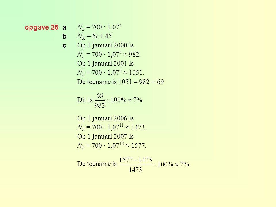 opgave 26 a N L = 700 · 1,07 t N K = 6t + 45 Op 1 januari 2000 is N L = 700 · 1,07 5 ≈ 982. Op 1 januari 2001 is N L = 700 · 1,07 6 ≈ 1051. De toename