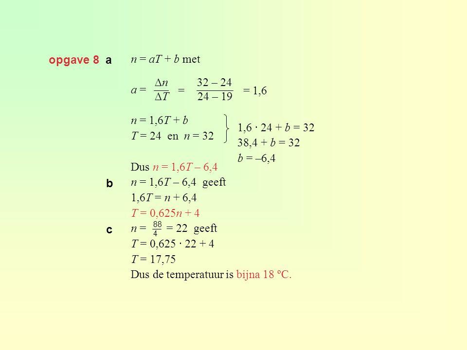opgave 8 a n = aT + b met a = n = 1,6T + b T = 24 en n = 32 Dus n = 1,6T – 6,4 n = 1,6T – 6,4 geeft 1,6T = n + 6,4 T = 0,625n + 4 n = = 22 geeft T = 0