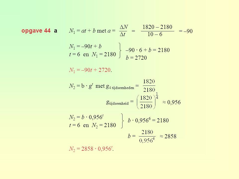 opgave 44 a N 1 = at + b met a = N 1 = –90t + b t = 6 en N 1 = 2180 N 1 = –90t + 2720. N 2 = b · g t met g 4 tijdseenheden = g tijdseenheid = N 2 = b