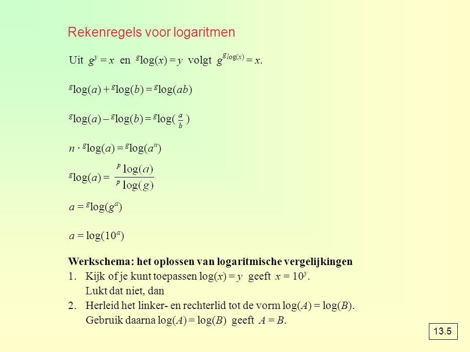 Rekenregels voor logaritmen Uit g y = x en g log(x) = y volgt g g log(x) = x. g log(a) + g log(b) = g log(ab) g log(a) – g log(b) = g log( ) n · g log