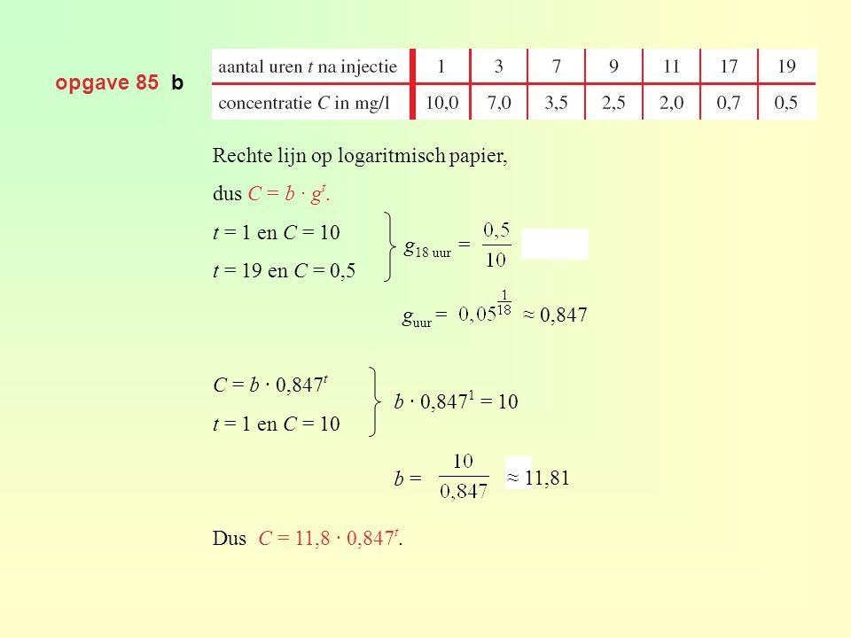 opgave 85 b Rechte lijn op logaritmisch papier, dus C = b · g t. t = 1 en C = 10 t = 19 en C = 0,5 C = b · 0,847 t t = 1 en C = 10 Dus C = 11,8 · 0,84