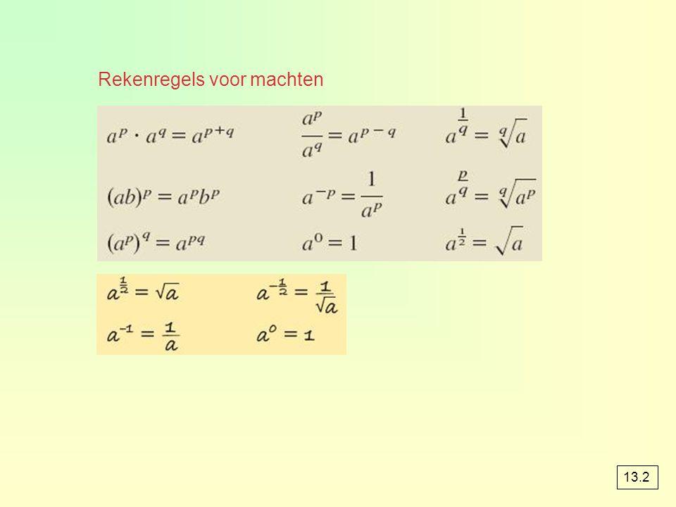 opgave 85 b Rechte lijn op logaritmisch papier, dus C = b · g t.