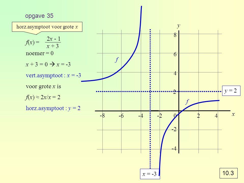 f(x) = noemer = 0 x + 3 = 0  x = -3 vert.asymptoot : x = -3 voor grote x is f(x) ≈ 2x/x = 2 horz.asymptoot : y = 2 opgave 35 0-4-2-62 -8 -2 2 4 6 8 y