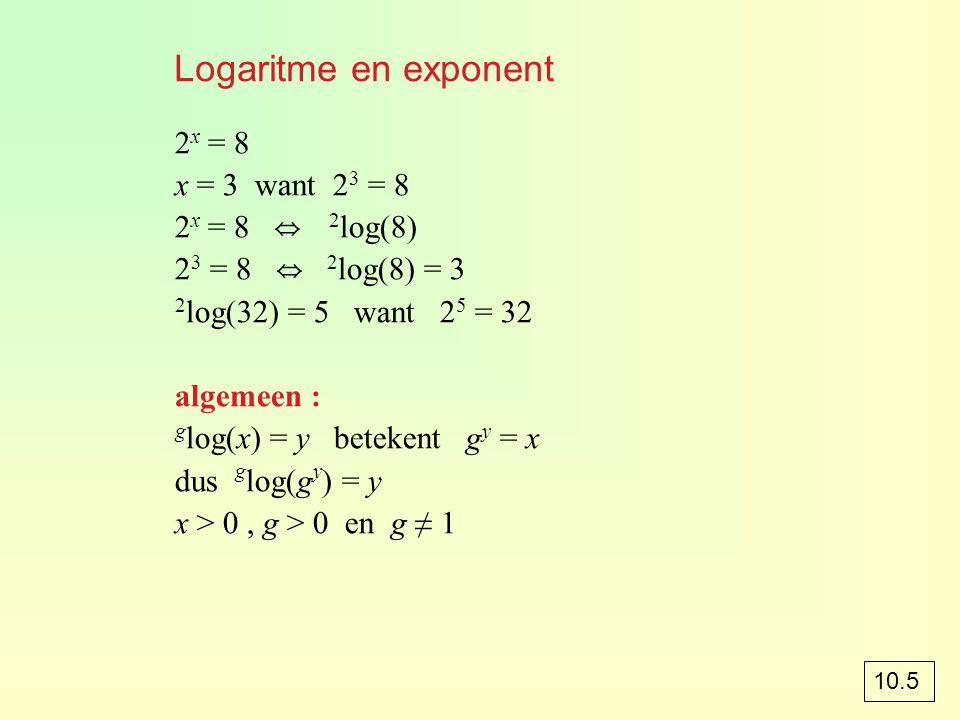Logaritme en exponent 2 x = 8 x = 3 want 2 3 = 8 2 x = 8 ⇔ 2 log(8) 2 3 = 8 ⇔ 2 log(8) = 3 2 log(32) = 5 want 2 5 = 32 algemeen : g log(x) = y beteken