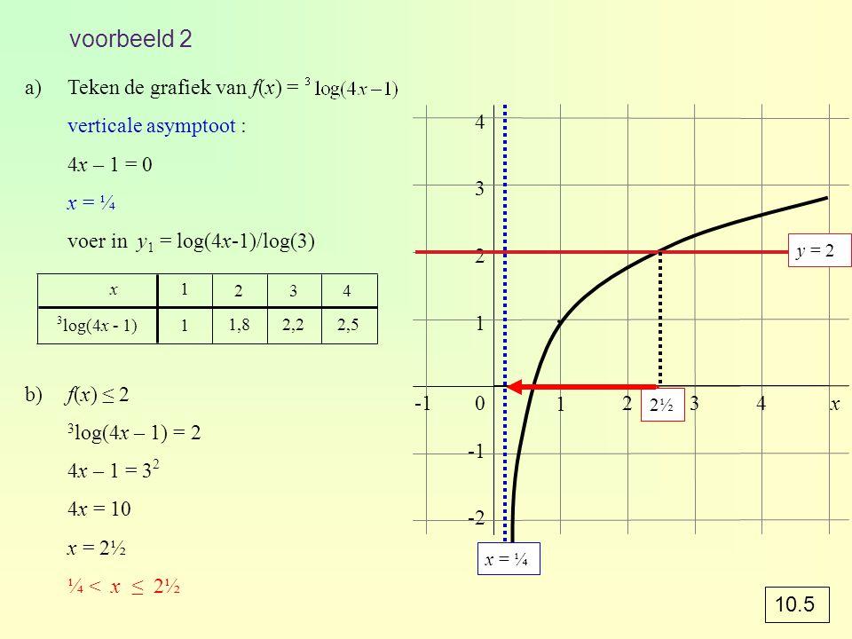 a)Teken de grafiek van f(x) = verticale asymptoot : 4x – 1 = 0 x = ¼ voer in y 1 = log(4x-1)/log(3) b)f(x) ≤ 2 3 log(4x – 1) = 2 4x – 1 = 3 2 4x = 10
