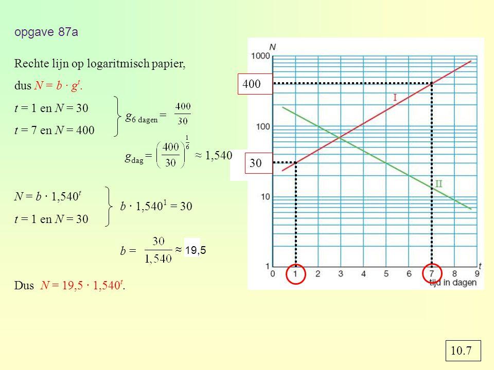 opgave 87a Rechte lijn op logaritmisch papier, dus N = b · g t. t = 1 en N = 30 t = 7 en N = 400 N = b · 1,540 t t = 1 en N = 30 Dus N = 19,5 · 1,540