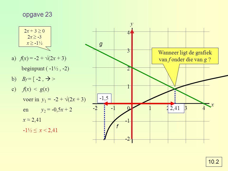 opgave 23 01234 1 2 3 4 y x -2 ∙ ∙ a) f(x) = -2 + √(2x + 3) beginpunt ( -1½, -2) b) B f = [ -2,  > c)f(x) < g(x) voer in y 1 = -2 + √(2x + 3) en y 2